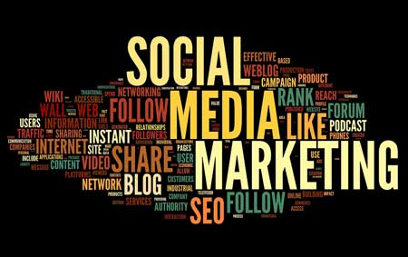How Does Social Media Marketing Attract & Convert Customers
