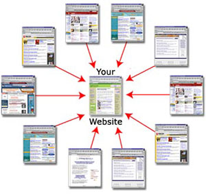 Social-media-link-building-campaign