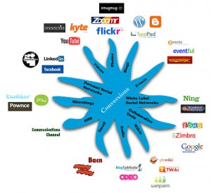 Social Media Sites Gaining Popularity Among Executives in US