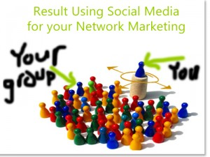 Social Media Networking packages