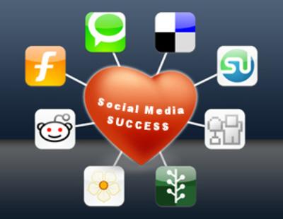 Benefits of Using Social Media As a Marketing Tool