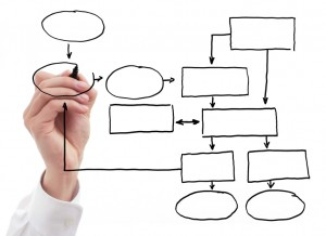 Tips on Employing Social Media Marketing Services