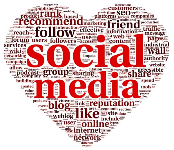 Why is social media marketing important to businesses